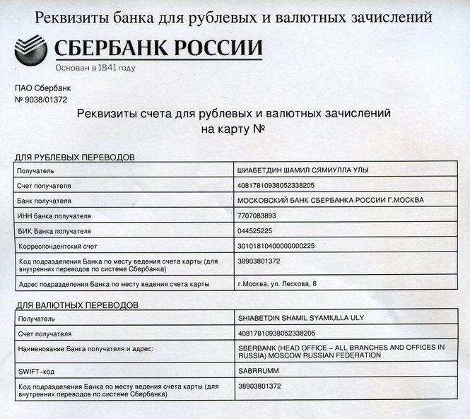 раньше реквизиты краснодарского отделения сбербанка данные погоде: